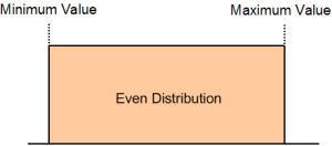 Feldenkrais Off the Mat: Even Distribution