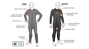 wetsuit_faq_graphic_01